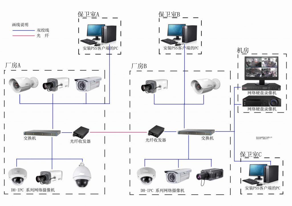 cctv-monitor